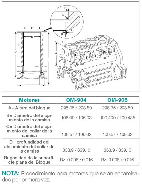 instalaci n de una media reparaci n mercedes benz om 904 906 parte 2 rh tumotor mx manual motor mercedes benz 904 manual de reparacion motor mercedes benz 904