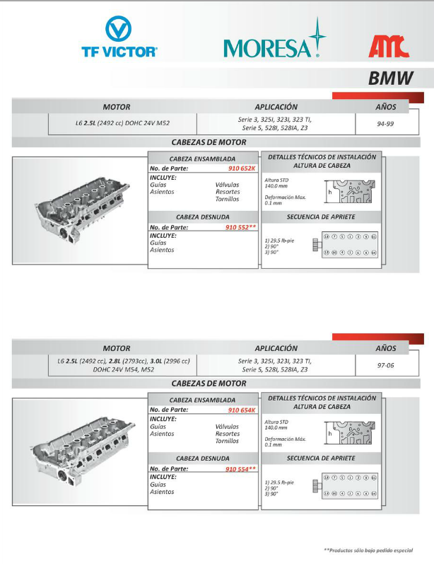 cabeza BMW