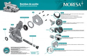 diptico-bombas-de-aceite-interiores