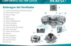tumotor-fan-clutch