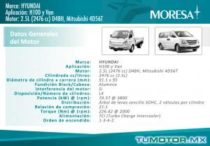tumotor-sincronizacion-H100-2