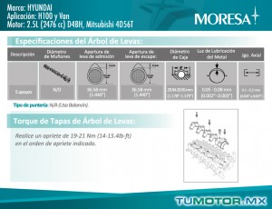 tumotor-sincronizacion-H100-6