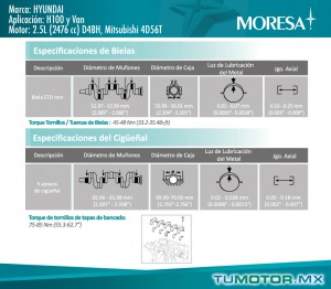 tumotor-sincronizacion-H100-7