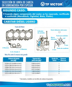 tumotor-TF-junta-cabeza-cabstar2do-caso-blog