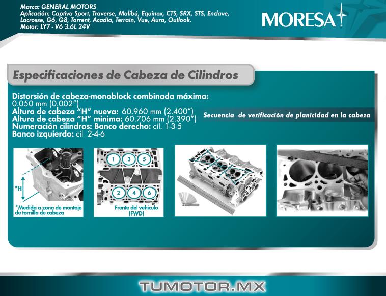 Sincronizaci U00f3n Gm V6 3 6l  217pcd   Ly7 24v Dohc Vvt  2004